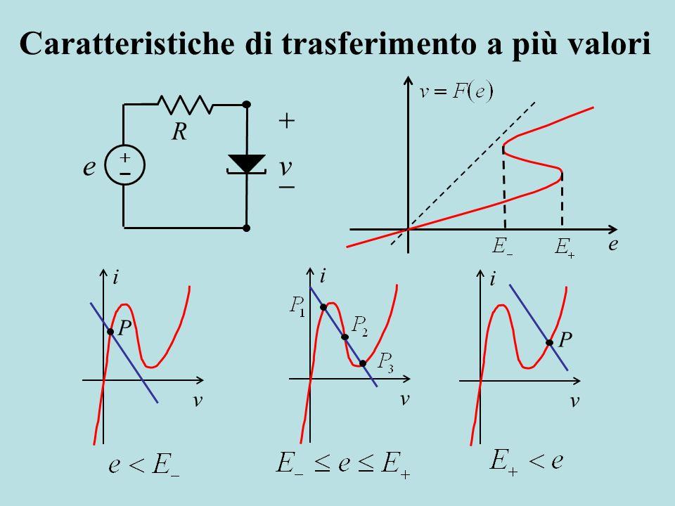 i v P i v P i v e R ve Caratteristiche di trasferimento a più valori