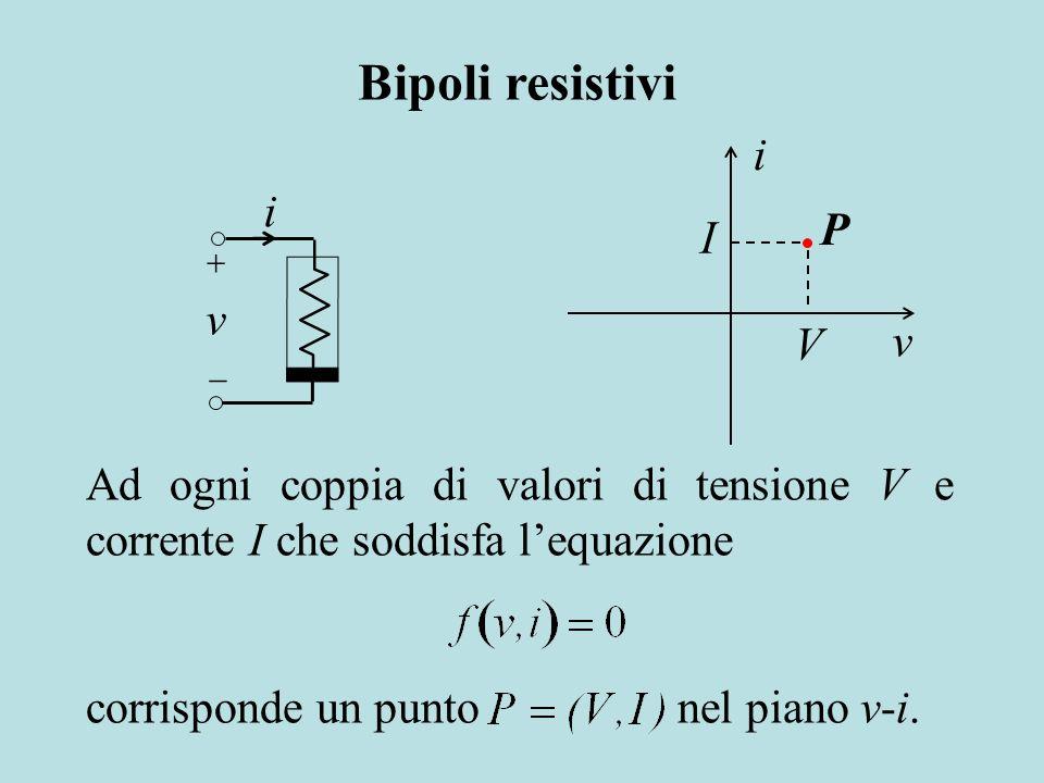 i v i v I V P Ad ogni coppia di valori di tensione V e corrente I che soddisfa lequazione corrisponde un punto nel piano v-i. Bipoli resistivi