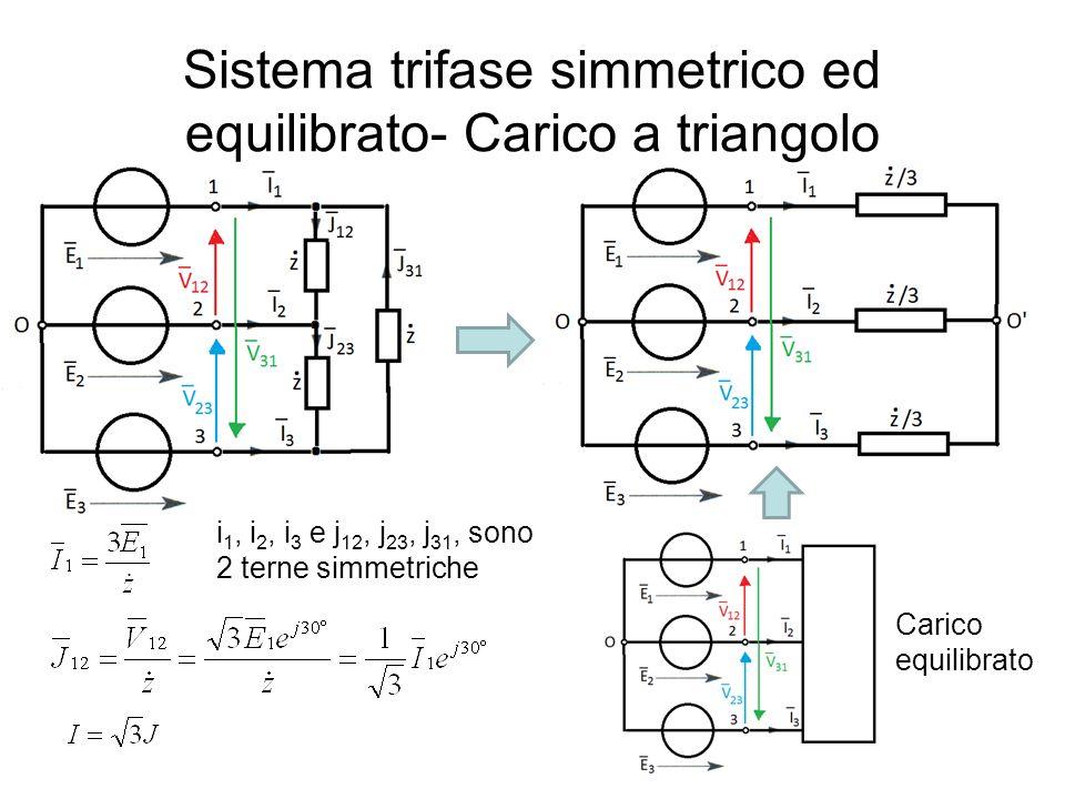Sistema trifase simmetrico ed equilibrato- Carico a triangolo i 1, i 2, i 3 e j 12, j 23, j 31, sono 2 terne simmetriche Carico equilibrato