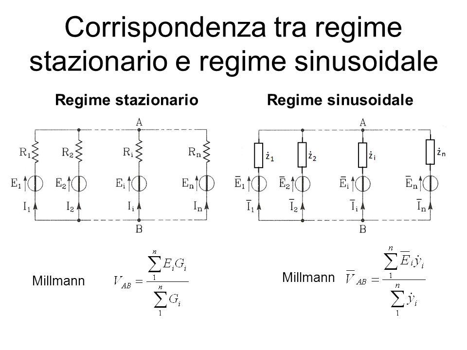 Corrispondenza tra regime stazionario e regime sinusoidale Regime stazionarioRegime sinusoidale Millmann