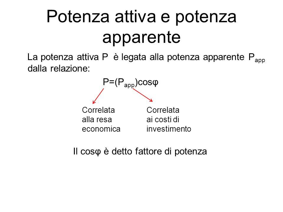 Potenza attiva e potenza apparente La potenza attiva P è legata alla potenza apparente P app dalla relazione: P=(P app )cosφ Correlata alla resa economica Correlata ai costi di investimento Il cosφ è detto fattore di potenza