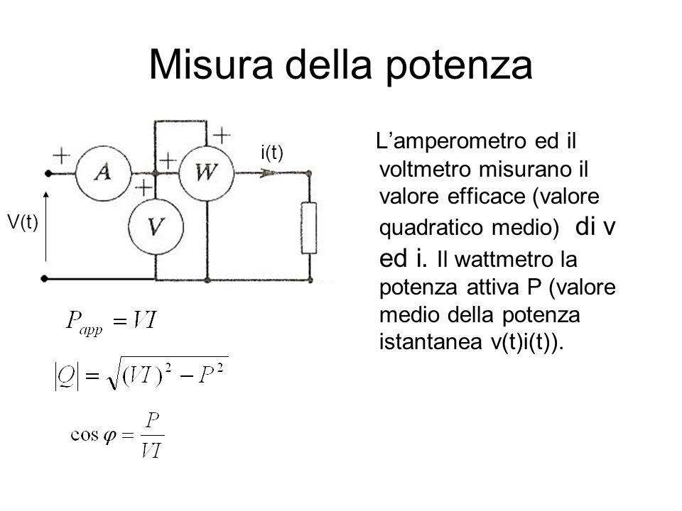 Misura della potenza Lamperometro ed il voltmetro misurano il valore efficace (valore quadratico medio) di v ed i.