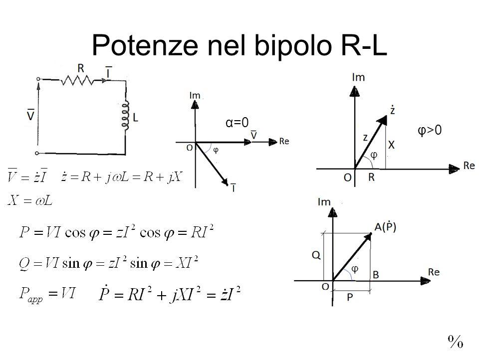 Potenze nel bipolo R-L α=0 φ>0
