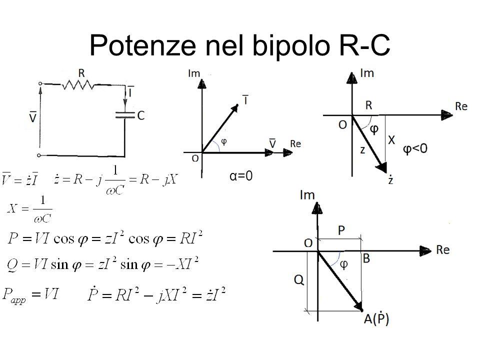 Potenze nel bipolo R-C α=0