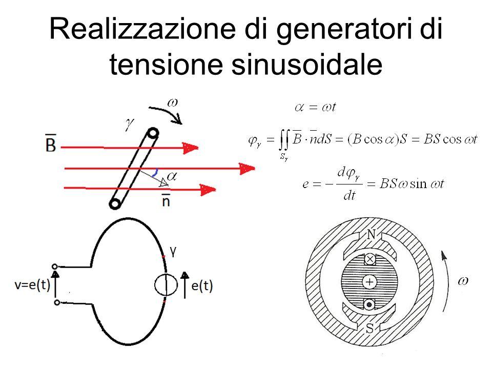Realizzazione di generatori di tensione sinusoidale γ