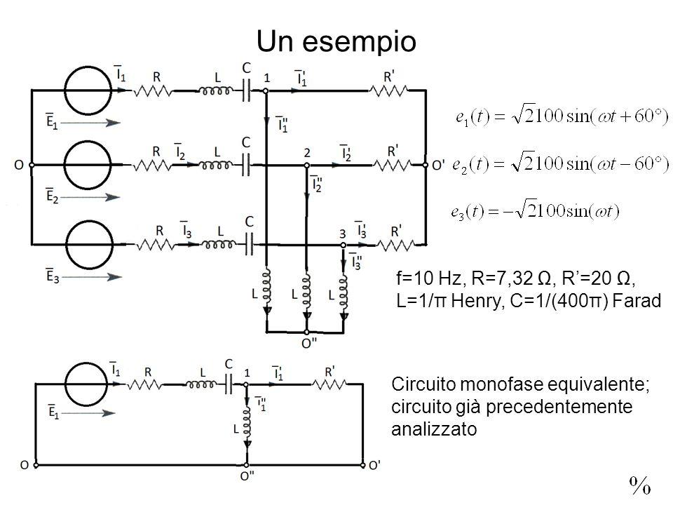 Un esempio f=10 Hz, R=7,32, R=20, L=1/π Henry, C=1/(400π) Farad Circuito monofase equivalente; circuito già precedentemente analizzato