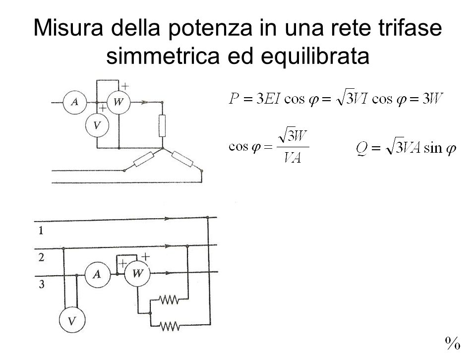 Misura della potenza in una rete trifase simmetrica ed equilibrata