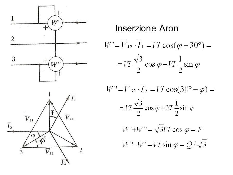 Inserzione Aron