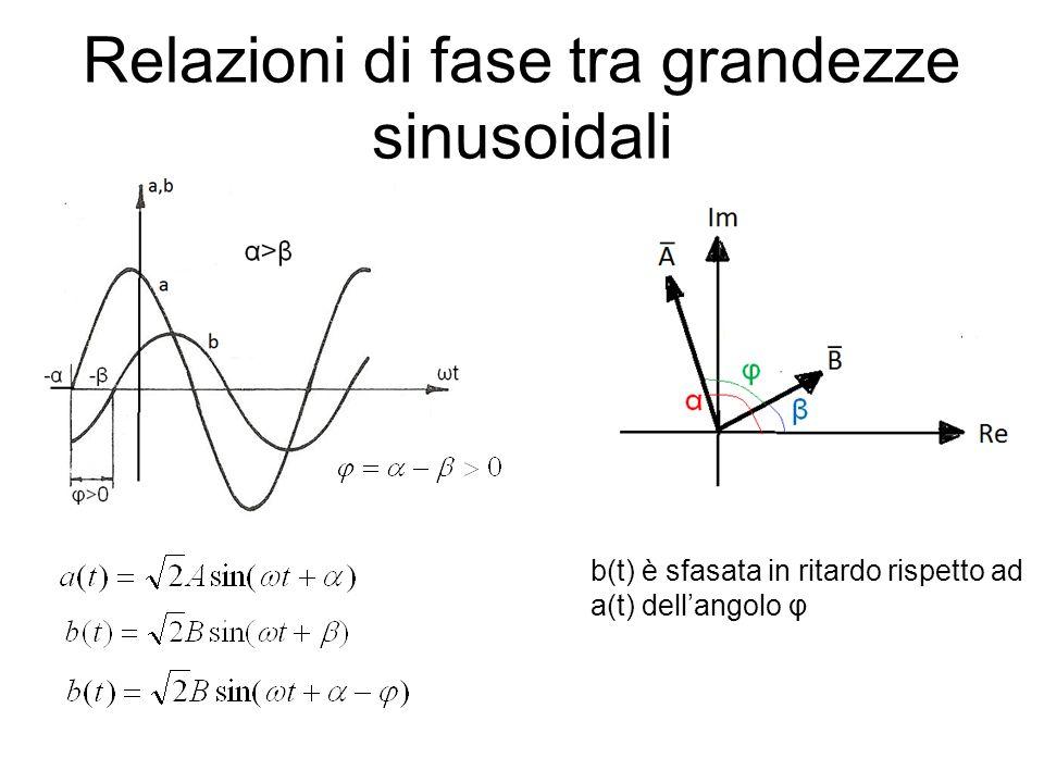 Relazioni di fase tra grandezze sinusoidali b(t) è sfasata in ritardo rispetto ad a(t) dellangolo φ