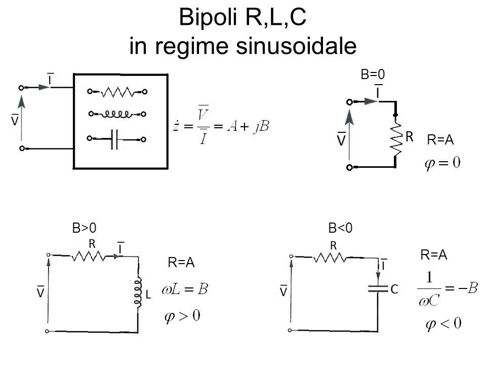Bipoli R,L,C in regime sinusoidale B=0 R=A B>0B<0 R=A