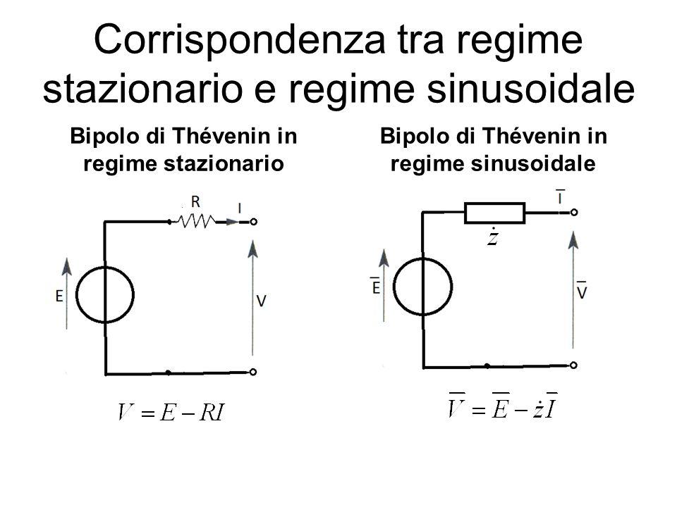 Corrispondenza tra regime stazionario e regime sinusoidale Bipolo di Thévenin in regime stazionario Bipolo di Thévenin in regime sinusoidale