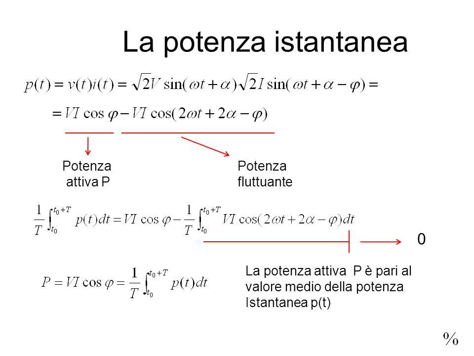 La potenza istantanea Potenza attiva P Potenza fluttuante 0 La potenza attiva P è pari al valore medio della potenza Istantanea p(t)