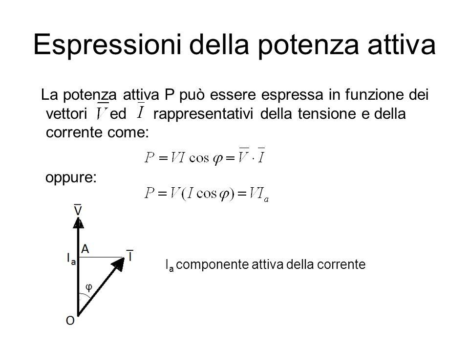 Espressioni della potenza attiva La potenza attiva P può essere espressa in funzione dei vettori ed rappresentativi della tensione e della corrente come: oppure: I a componente attiva della corrente