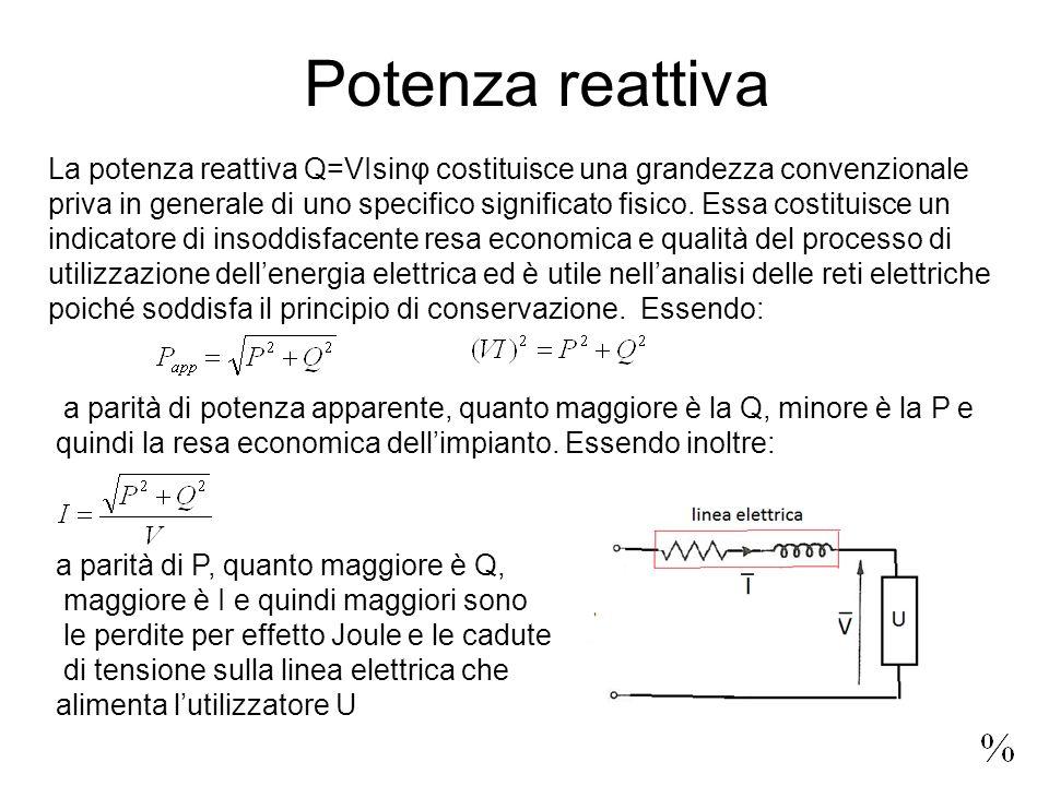 Potenza reattiva La potenza reattiva Q=VIsinφ costituisce una grandezza convenzionale priva in generale di uno specifico significato fisico.