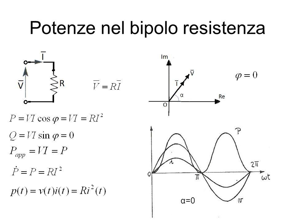Potenze nel bipolo resistenza α=0