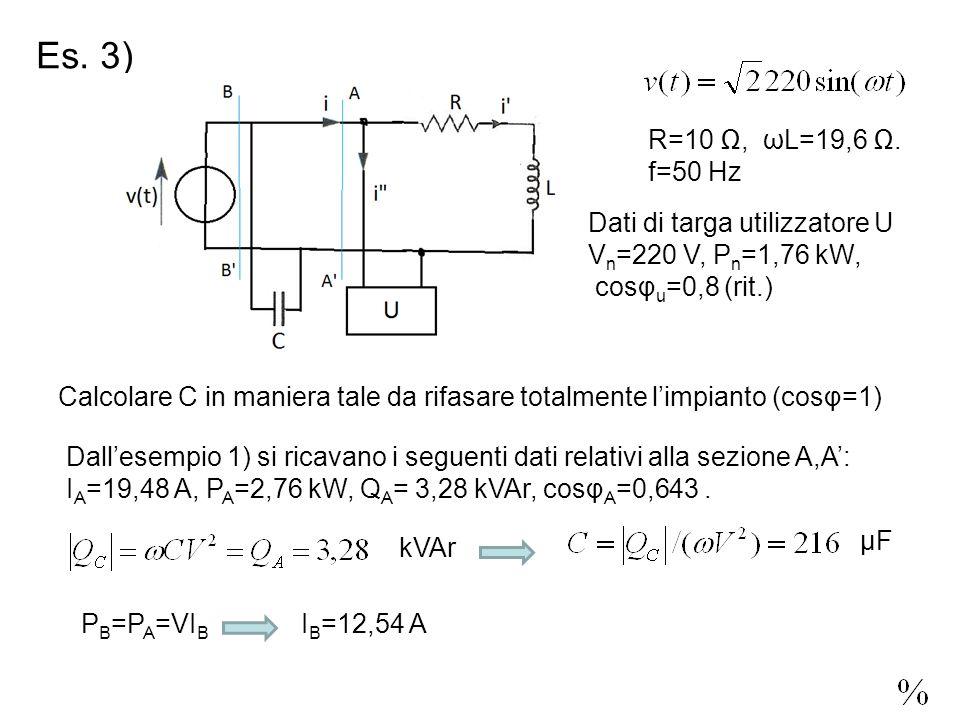 Es. 3) R=10, ωL=19,6.