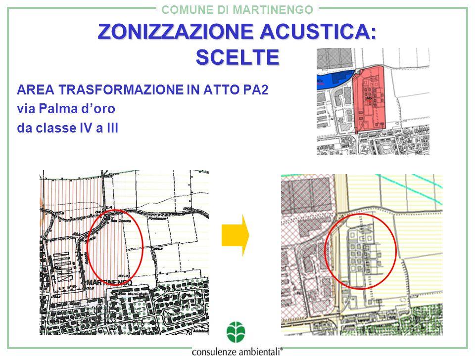 COMUNE DI MARTINENGO AREA TRASFORMAZIONE IN ATTO PA2 via Palma doro da classe IV a III ZONIZZAZIONE ACUSTICA: SCELTE