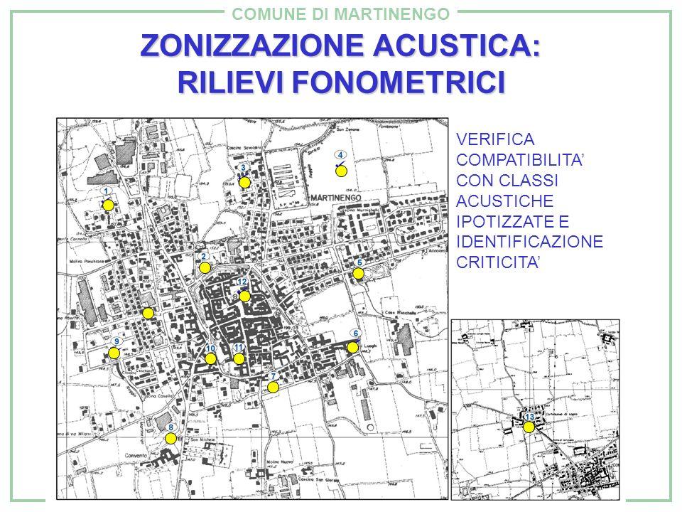 COMUNE DI MARTINENGO ZONIZZAZIONE ACUSTICA: RILIEVI FONOMETRICI VERIFICA COMPATIBILITA CON CLASSI ACUSTICHE IPOTIZZATE E IDENTIFICAZIONE CRITICITA