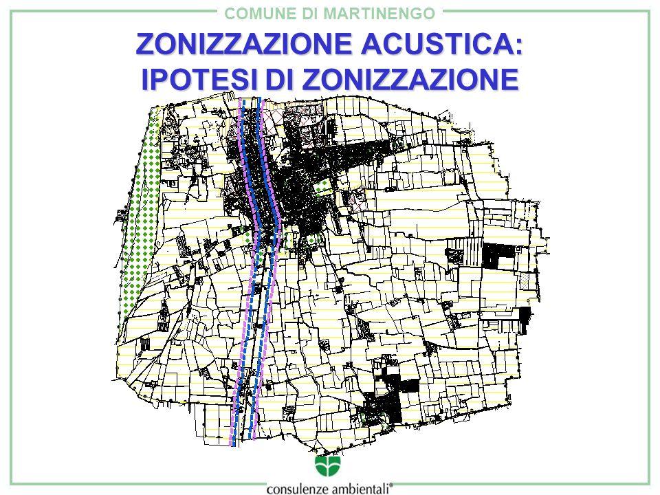 COMUNE DI MARTINENGO ZONIZZAZIONE ACUSTICA: IPOTESI DI ZONIZZAZIONE