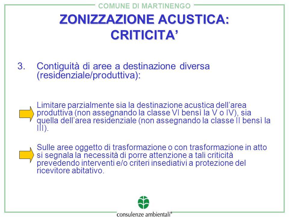 COMUNE DI MARTINENGO ZONIZZAZIONE ACUSTICA: CRITICITA 3.Contiguità di aree a destinazione diversa (residenziale/produttiva): Limitare parzialmente sia