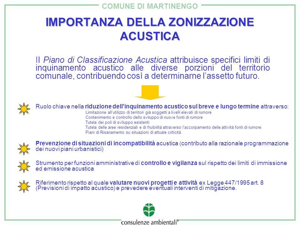 COMUNE DI MARTINENGO CRITERI GENERALI REGIONE LOMBARDIA Dgr 7/9776 del 12/07/2002 e s.m.i.