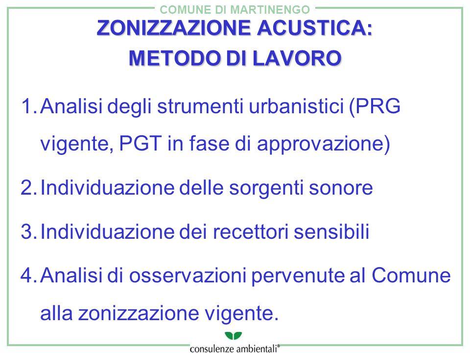 COMUNE DI MARTINENGO ZONIZZAZIONE ACUSTICA: METODO DI LAVORO 1.Analisi degli strumenti urbanistici (PRG vigente, PGT in fase di approvazione) 2.Indivi