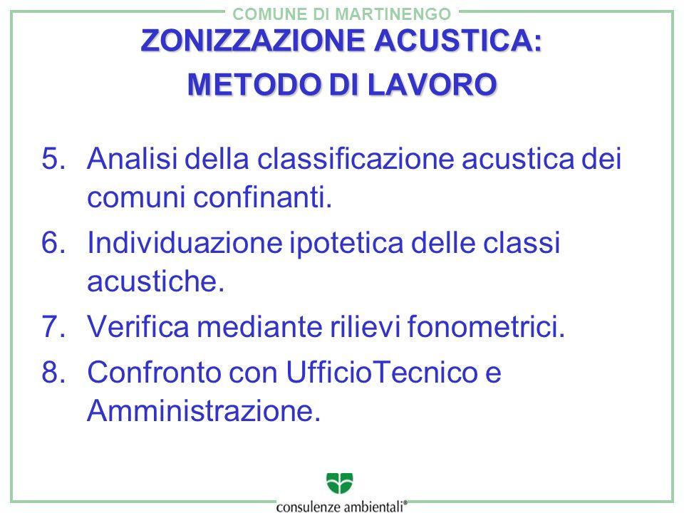 COMUNE DI MARTINENGO ZONIZZAZIONE ACUSTICA: METODO DI LAVORO 5.Analisi della classificazione acustica dei comuni confinanti. 6.Individuazione ipotetic