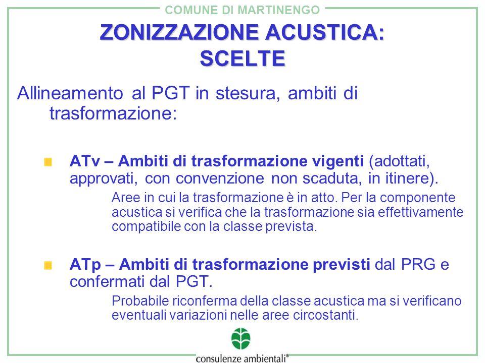 COMUNE DI MARTINENGO AREA TRASFORMAZIONE - area ex Cava da classe IV a III ZONIZZAZIONE ACUSTICA: SCELTE