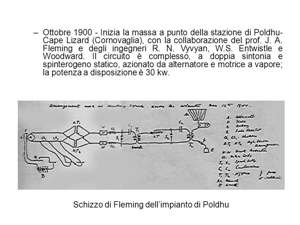 –Ottobre 1900 - Inizia la massa a punto della stazione di Poldhu- Cape Lizard (Cornovaglia), con la collaborazione del prof. J. A. Fleming e degli ing