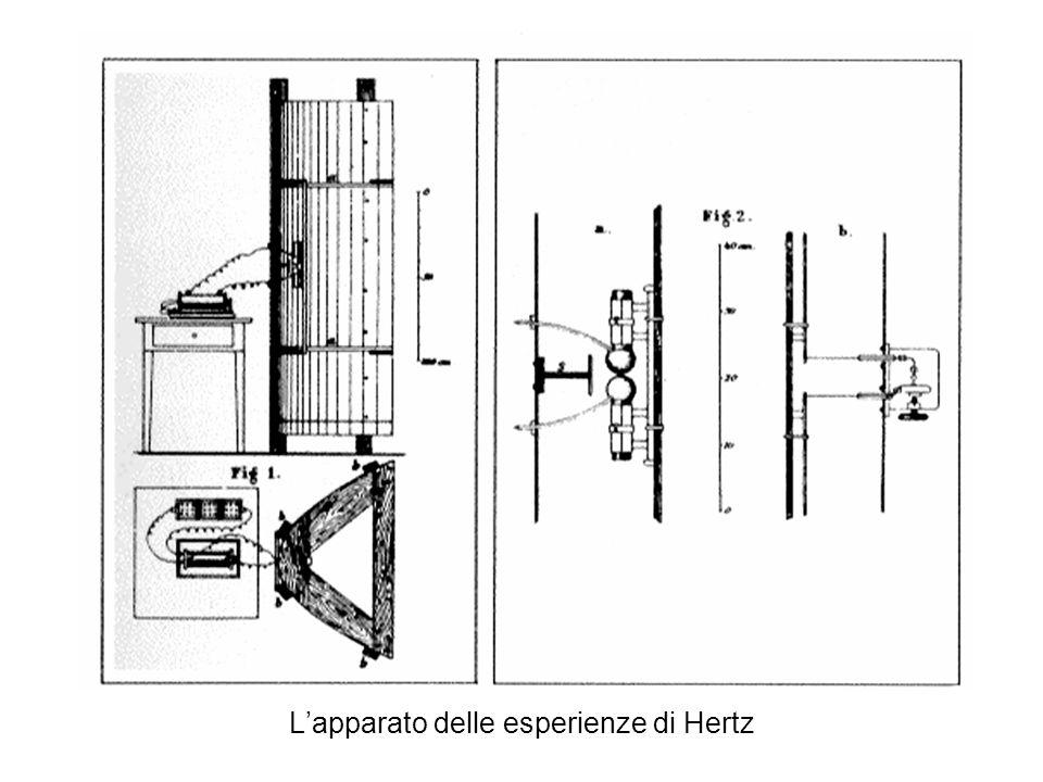 Lapparato delle esperienze di Hertz