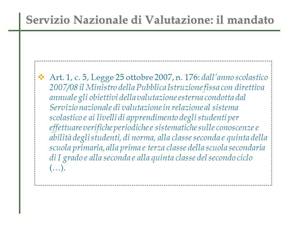 Servizio Nazionale di Valutazione: il mandato Art.