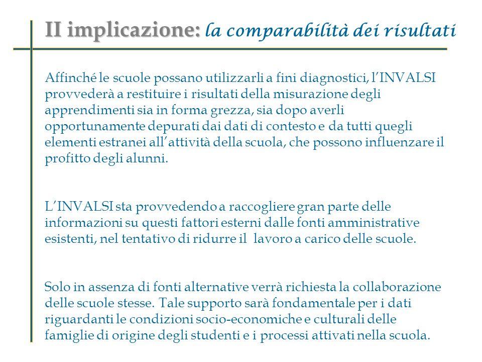 La scuola rispetto agli standard locali e nazionali ITALIANOMATEMATICA II PrimariaLimite inf.MediaLimite sup.Limite inf.MediaLimite sup.