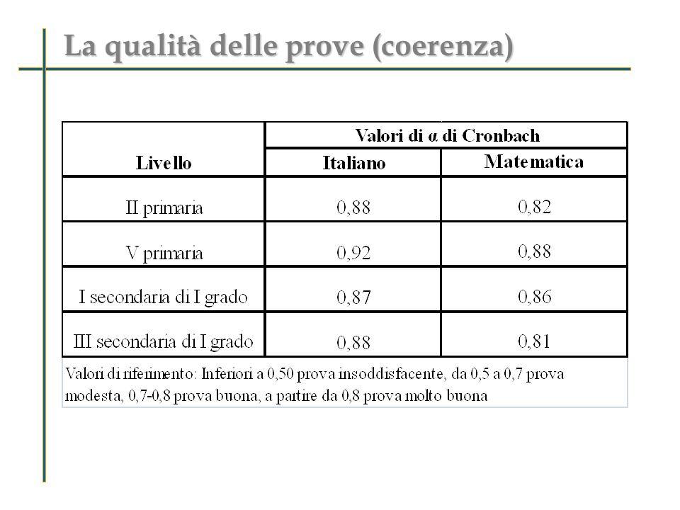 La qualità delle prove (coerenza)