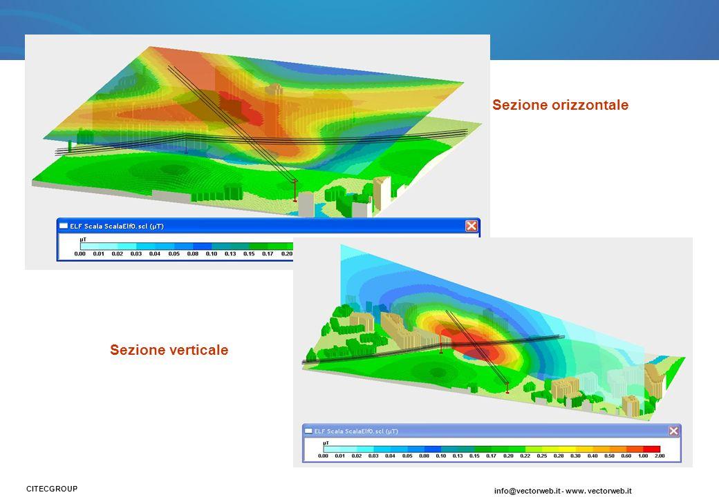 Sezione orizzontale Sezione verticale info@vectorweb.it - www. vectorweb.it CITECGROUP