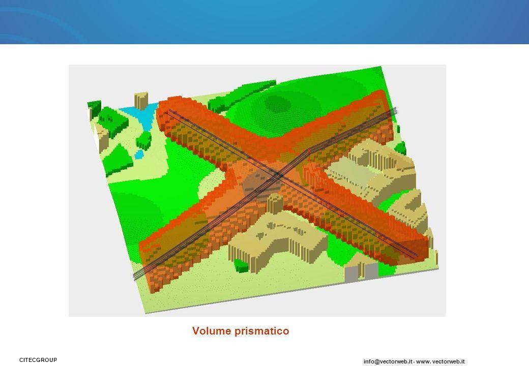 Volume prismatico info@vectorweb.it - www. vectorweb.it CITECGROUP