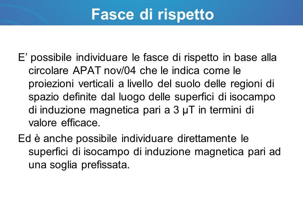 Fasce di rispetto E possibile individuare le fasce di rispetto in base alla circolare APAT nov/04 che le indica come le proiezioni verticali a livello