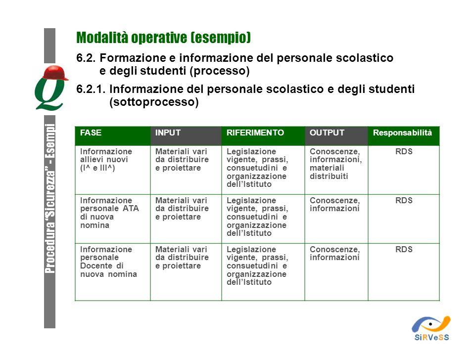 FASEINPUTRIFERIMENTOOUTPUTResponsabilità Informazione allievi nuovi (I^ e III^) Materiali vari da distribuire e proiettare Legislazione vigente, prass