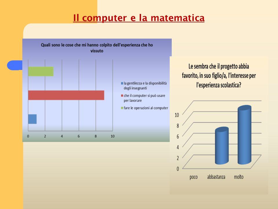 Il computer e la matematica