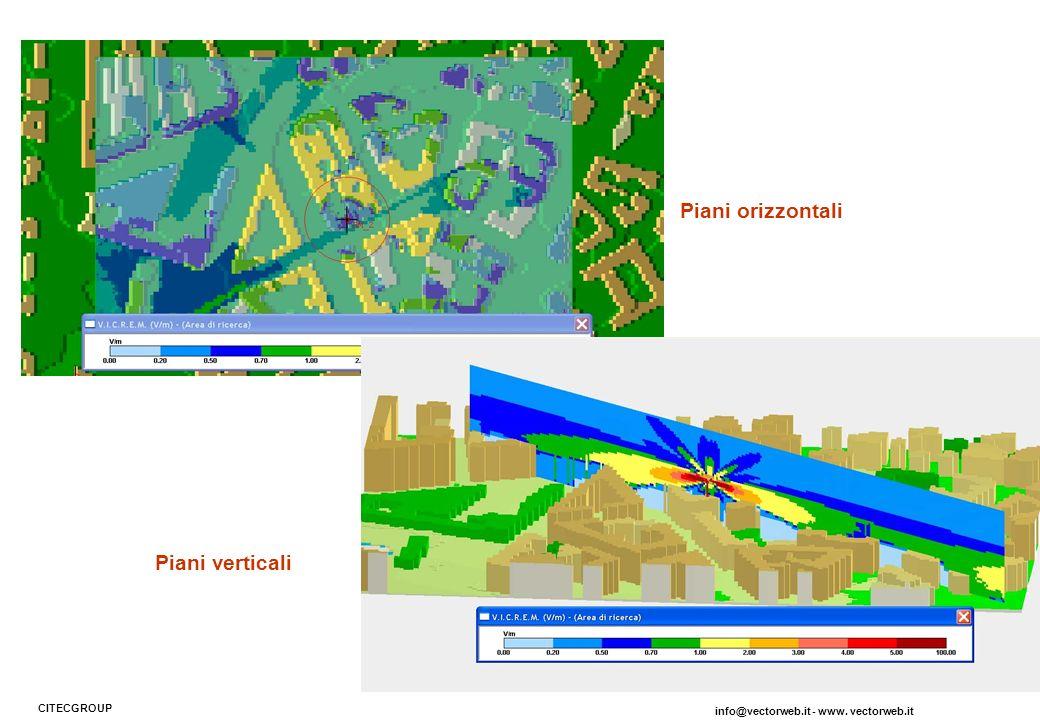 Piani orizzontali Piani verticali info@vectorweb.it - www. vectorweb.it CITECGROUP
