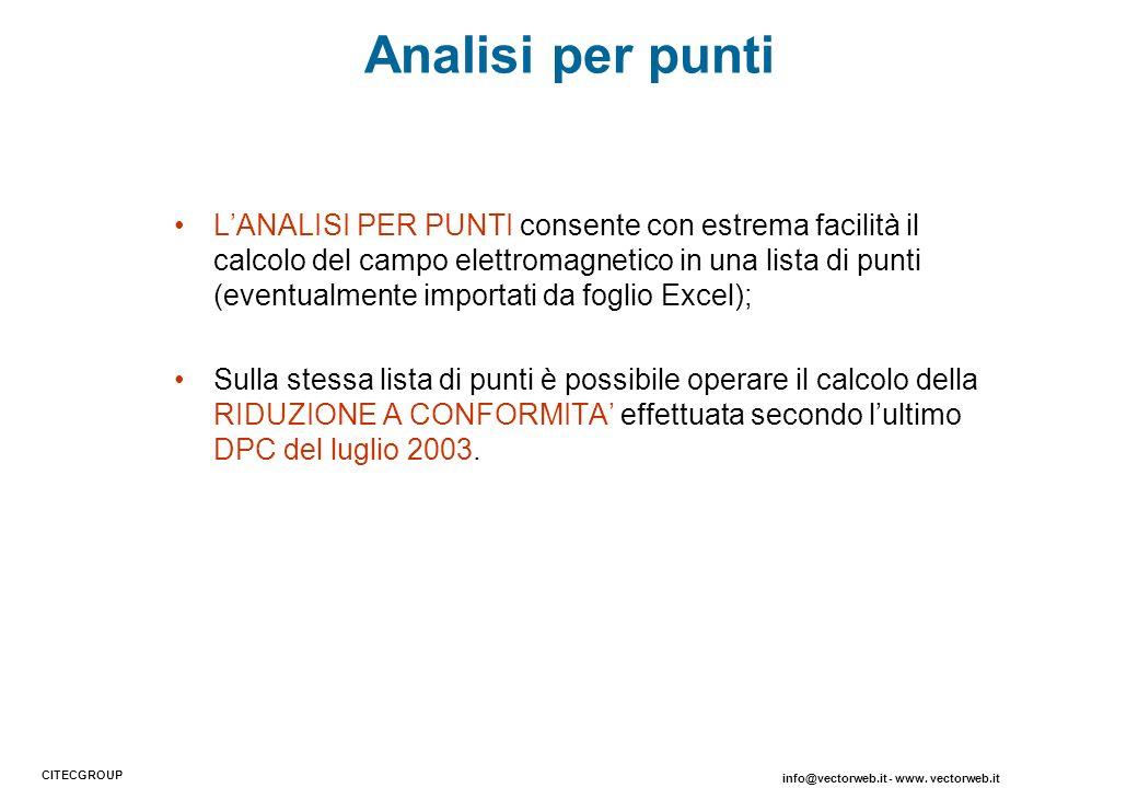 Analisi per punti LANALISI PER PUNTI consente con estrema facilità il calcolo del campo elettromagnetico in una lista di punti (eventualmente importati da foglio Excel); Sulla stessa lista di punti è possibile operare il calcolo della RIDUZIONE A CONFORMITA effettuata secondo lultimo DPC del luglio 2003.