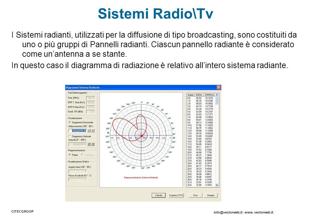 I Sistemi radianti, utilizzati per la diffusione di tipo broadcasting, sono costituiti da uno o più gruppi di Pannelli radianti.