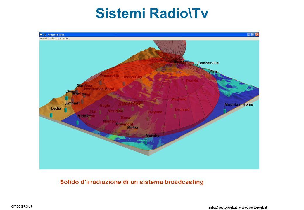 Solido dirradiazione di un sistema broadcasting info@vectorweb.it - www. vectorweb.it CITECGROUP Sistemi Radio\Tv