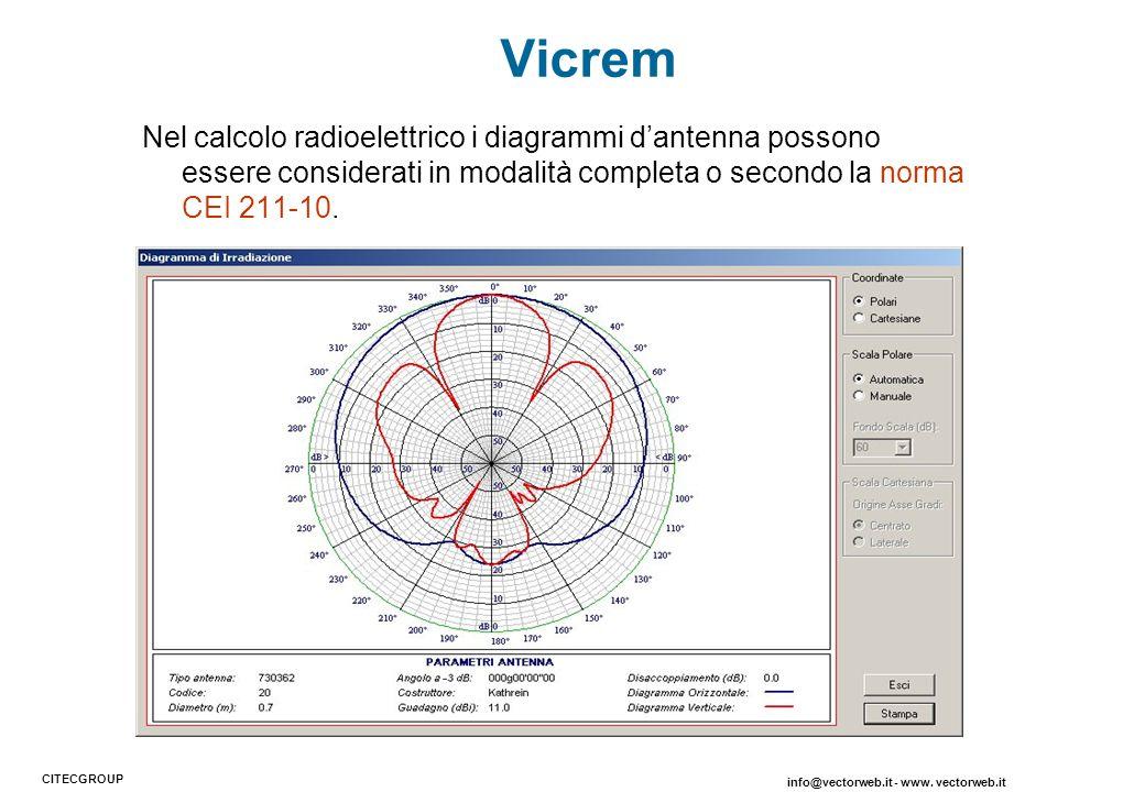 Nel calcolo radioelettrico i diagrammi dantenna possono essere considerati in modalità completa o secondo la norma CEI 211-10.