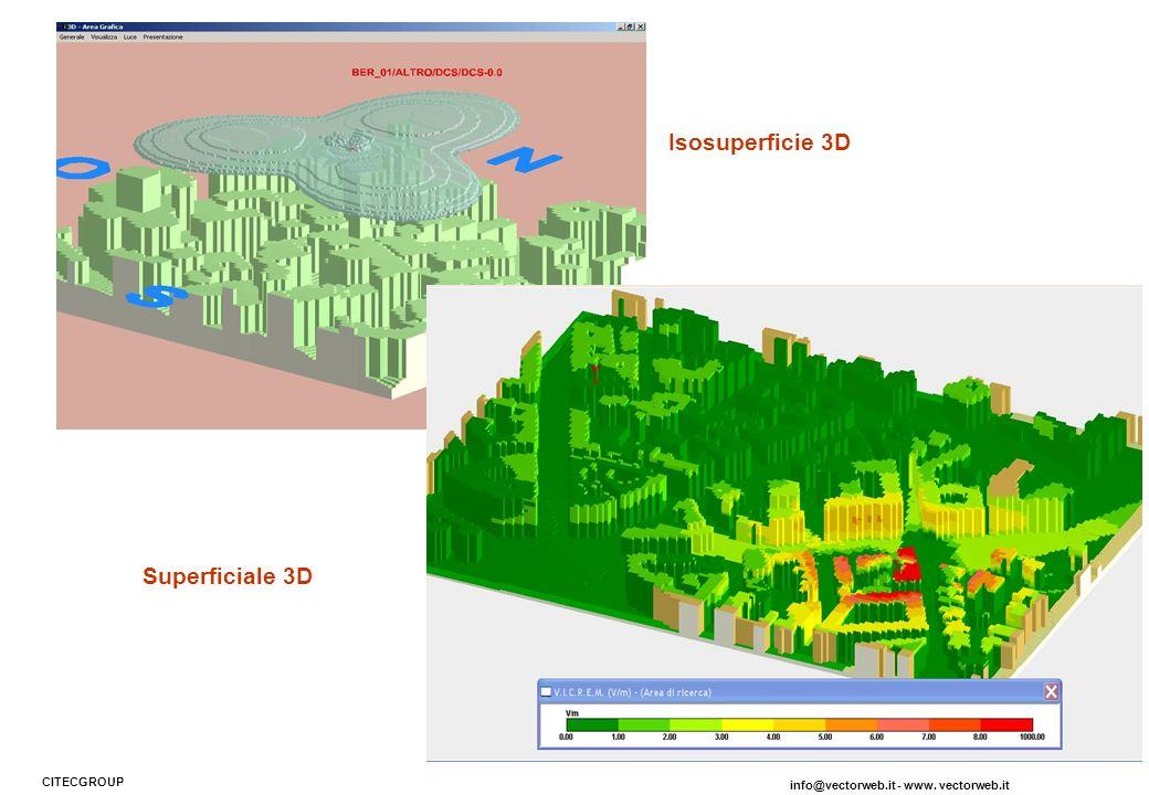 Superficiale 3D Isosuperficie 3D info@vectorweb.it - www. vectorweb.it CITECGROUP