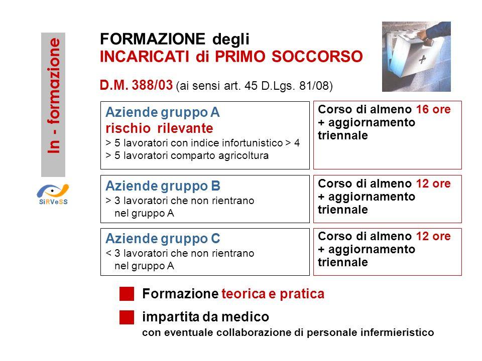 D.M. 388/03 (ai sensi art. 45 D.Lgs. 81/08) Formazione teorica e pratica impartita da medico con eventuale collaborazione di personale infermieristico