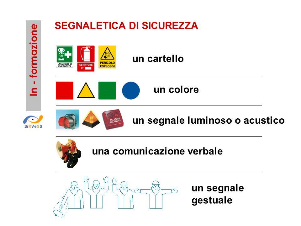 un cartello un colore un segnale luminoso o acustico una comunicazione verbale un segnale gestuale SEGNALETICA DI SICUREZZA In - formazione