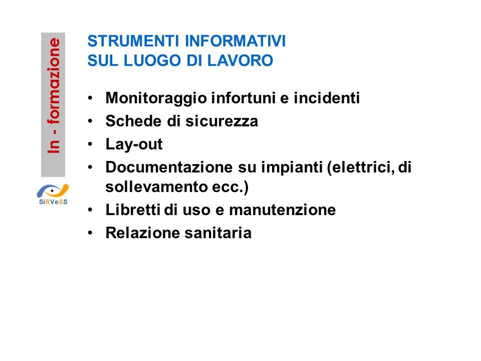 In - formazione STRUMENTI INFORMATIVI SUL LUOGO DI LAVORO Monitoraggio infortuni e incidenti Schede di sicurezza Lay-out Documentazione su impianti (e