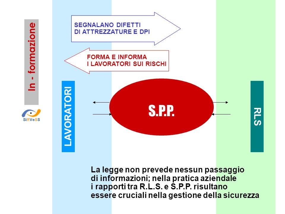 RLS La legge non prevede nessun passaggio di informazioni; nella pratica aziendale i rapporti tra R.L.S. e S.P.P. risultano essere cruciali nella gest