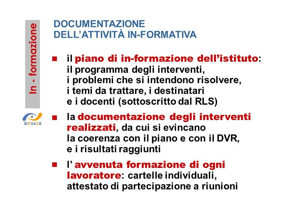 In - formazione DOCUMENTAZIONE DELLATTIVITÀ IN-FORMATIVA il piano di in-formazione dellistituto : il programma degli interventi, i problemi che si int