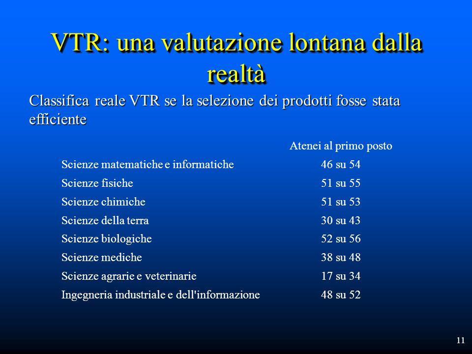 11 VTR: una valutazione lontana dalla realtà Classifica reale VTR se la selezione dei prodotti fosse stata efficiente Atenei al primo posto Scienze ma